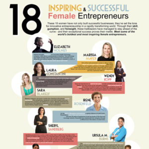 18 Inspiring and Successful Female Entrepreneurs