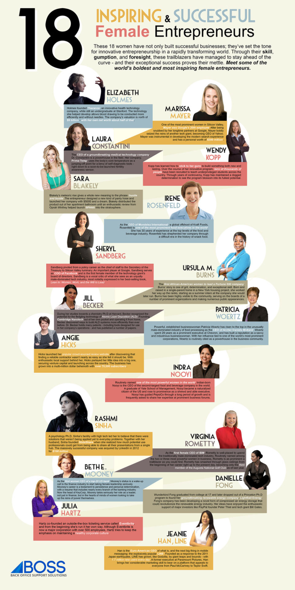 Inspiring and Successful Women in Business