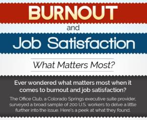 Burnout & Job Satisfaction header
