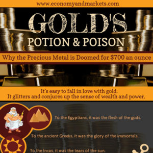 Gold's Potion & Poison