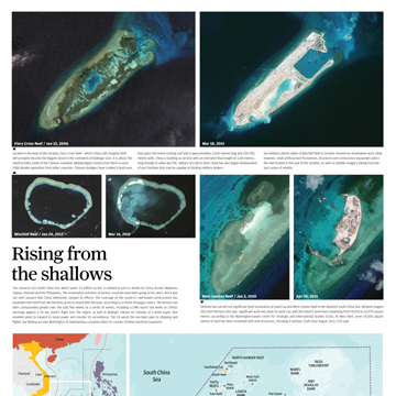 South China Sea – Surveying Territorial Claims Infographic