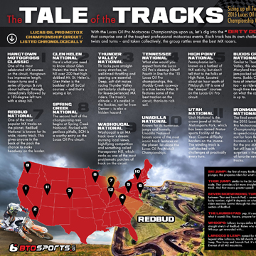 The Tale of the Tracks: Sizing up all Twelve 2015 Lucas Oil Pro MotoX Championship Courses