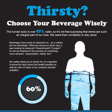 Thirsty? Choose Your Beverage Wisely!