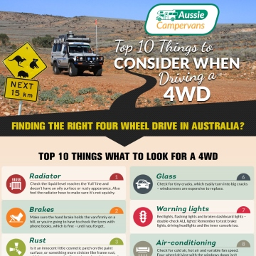 Top 10 Things to Consider When Driving a 4WD