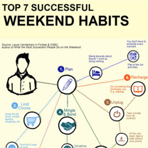 Top 7 Successful Weekend Habits
