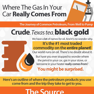 Where the Gas in Your Car Really Comes From