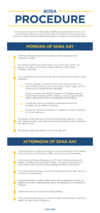 rp_Infographic_SONA-Procedure_150721-01-1.png
