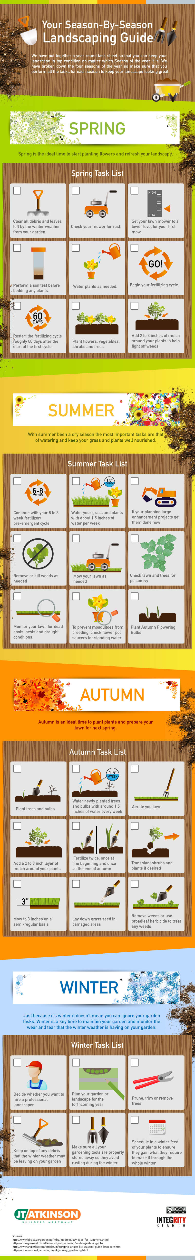 Your Season By Season Landscaping Guide