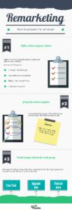 Remarketing infographic elpassion