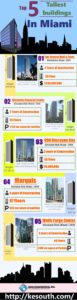 Top 5 tallest building in miami