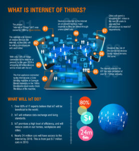 rp_PhoneAM_Infographics_Internet-of-Things.jpg