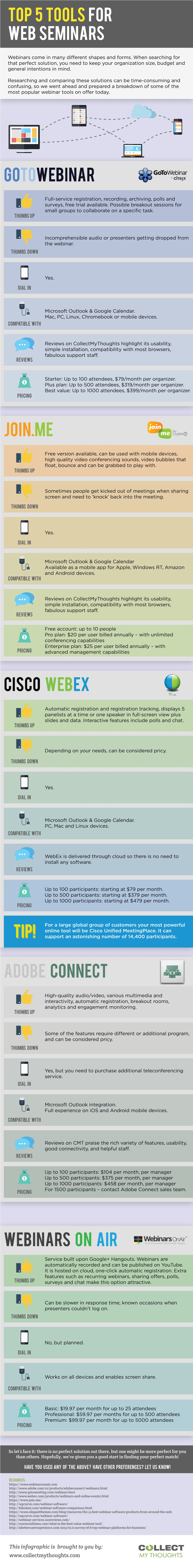 Top 5 Tools for Web Seminars Infographic