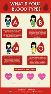 rp_bloodtypeinfographic2-copy1.jpg