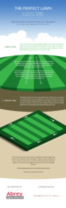 rp_perfect-lawn-infographic.jpg