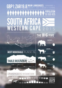 rp_south-africa-infographic1.jpg