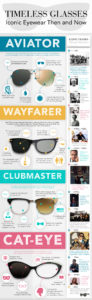 rp_timelessglasses-infographic.jpg