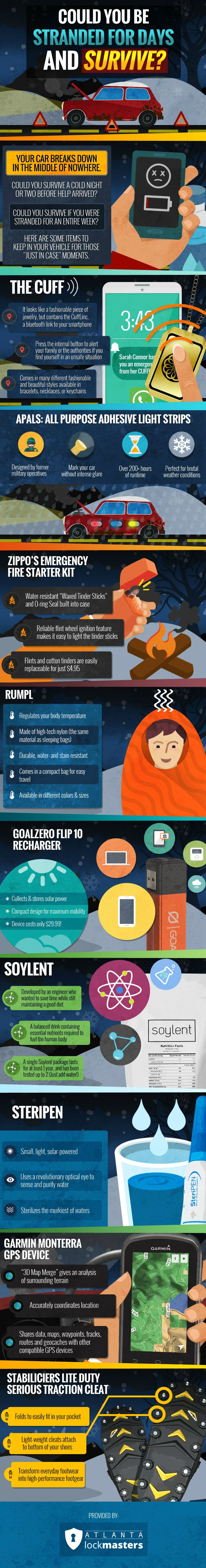 Could you be stranded for days and survive infographic