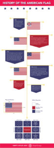 american-flag-infographic-600