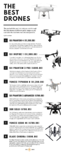 The-Best-Drones-infographic