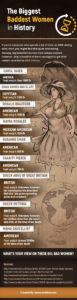 The-Biggest-Baddest-Women-in-History (1)
