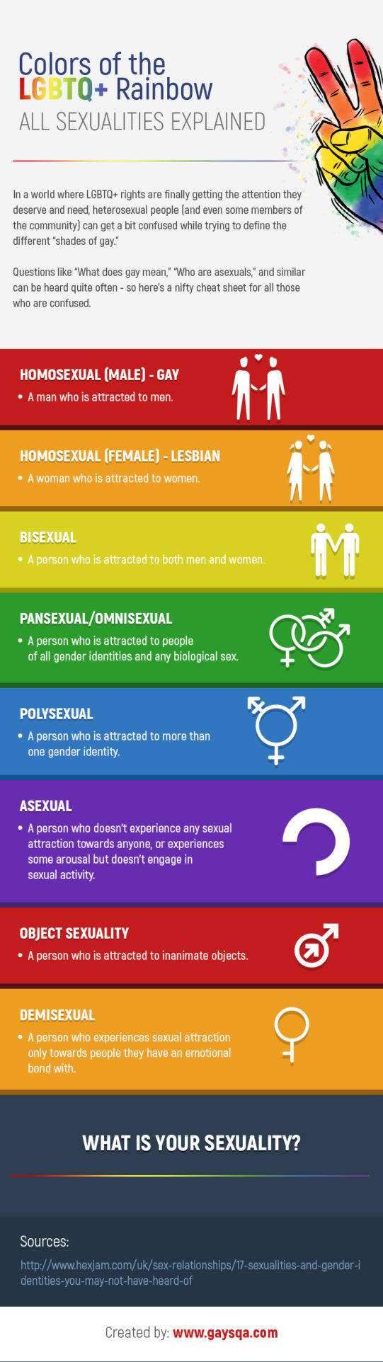 Gay definitions