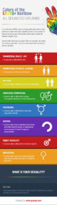 Colors-of-the-LGBTQ+-Rainbow (1)