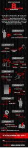8 Most Notorious Black Widow Murderers