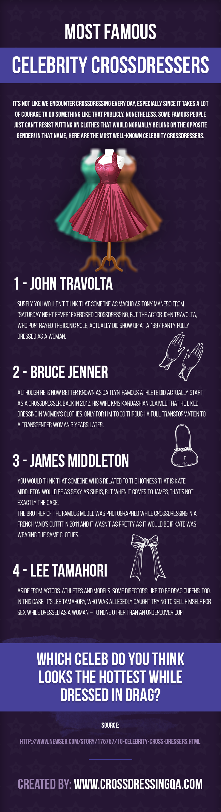 Most Famous Celebrity Crossdressers