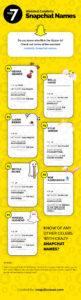 Top 7 Weirdest Celebrity Snapchat Names