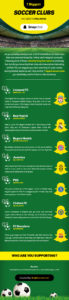 7 Biggest Soccer Clubs You Need To Follow On Snapchat