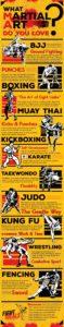 What Martial Art Do You Love