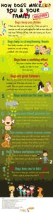 dogs and healthy families infographic revised
