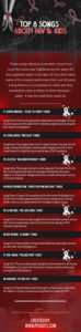 Top 8 Songs about HIV & AIDS