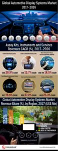 automotive-display-systems-infographics resize