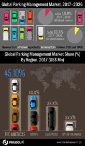 parking-management-market-1