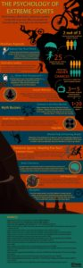 Extreme Sports Psychology Infographic