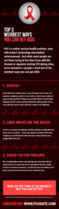 Top 3 Weirdest Ways You can get AIDS