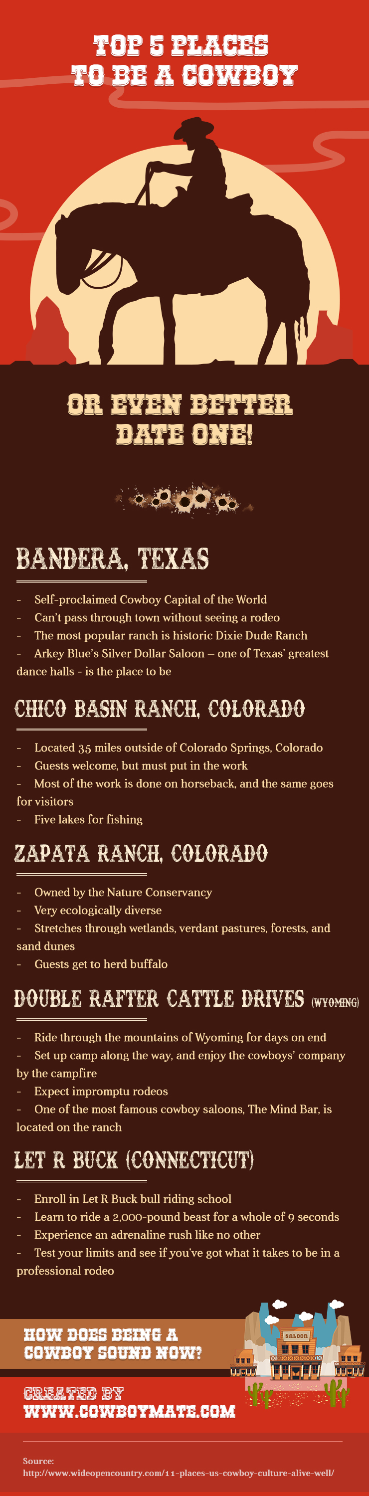 Top 5 Places to be a Cowboy