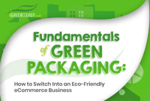 Fundamentals of Green Packaging Featured Image