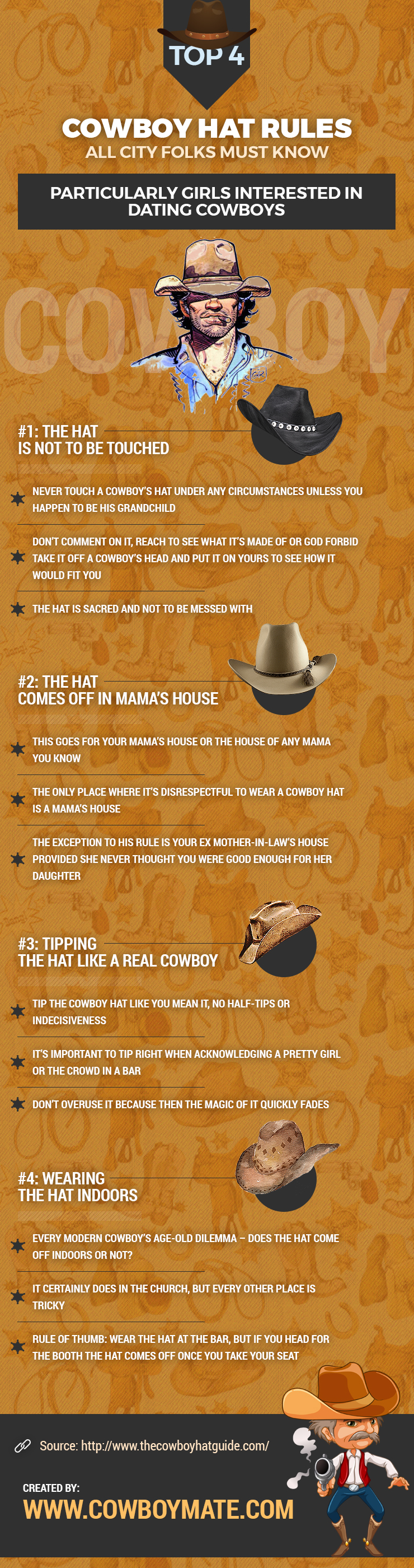 Top 4 Cowboy Hat Rules All City Folks Must Know