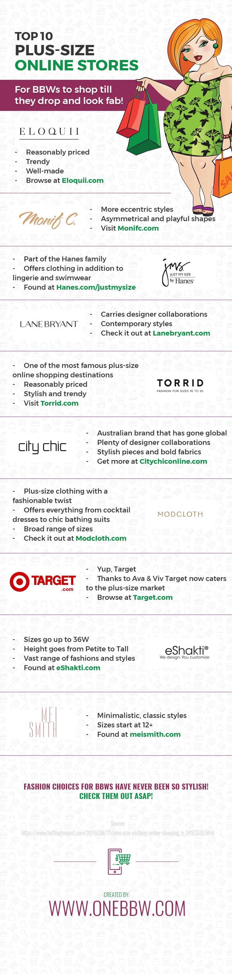 Top 10 Plus Size Online Stores