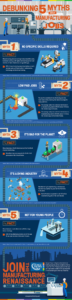 An infographic about manufacturing myths