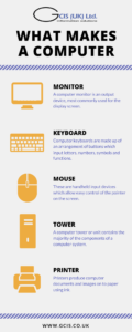What makes a computer
