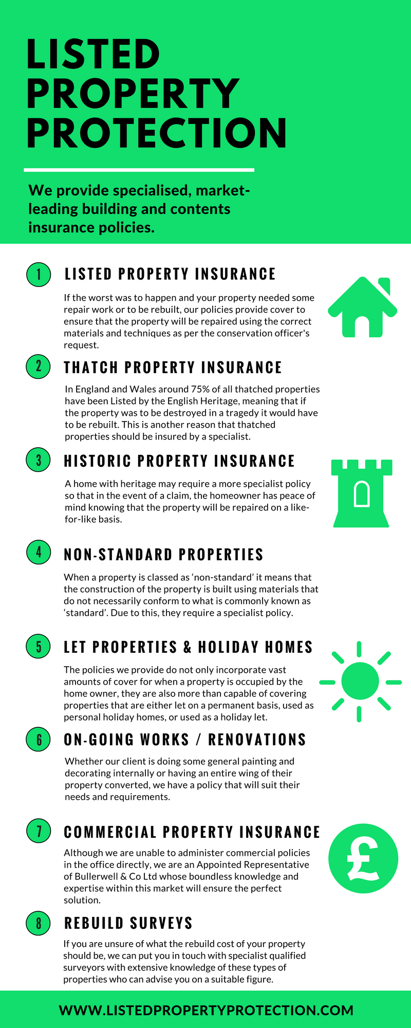 Listed Property Protection: Types of Specialist Insurance