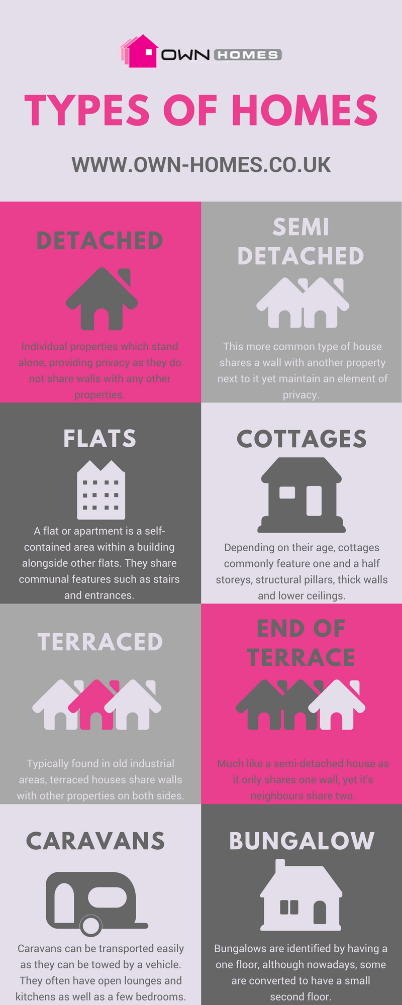 Different Types of Home in the UK