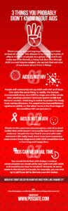 4 Things You Probably Didn't Know About AIDS