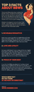 Top 3 Facts about BBWs