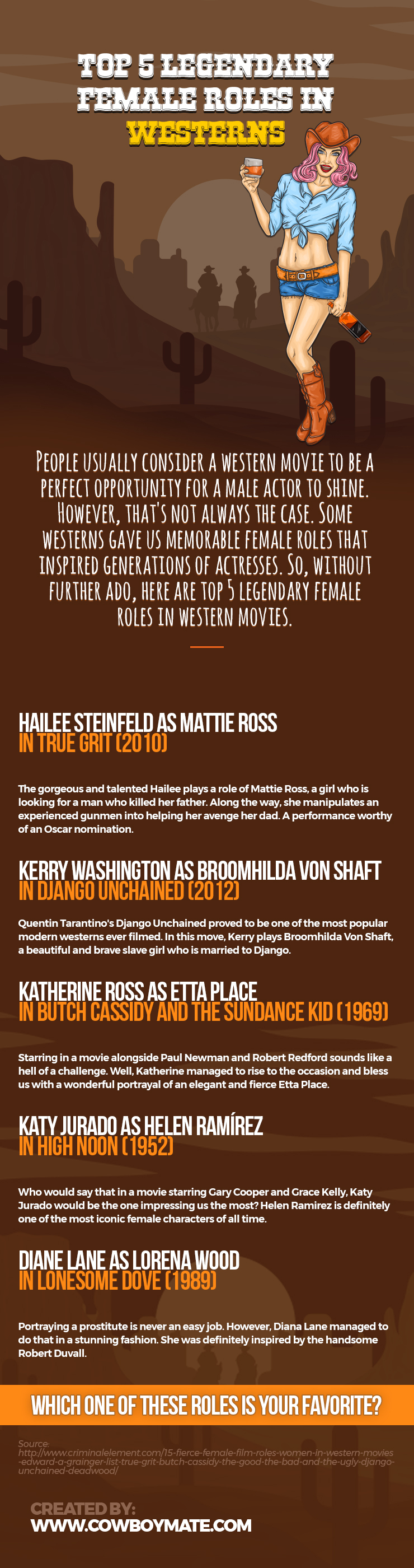 Top 5 Legendary Female Roles in Westerns