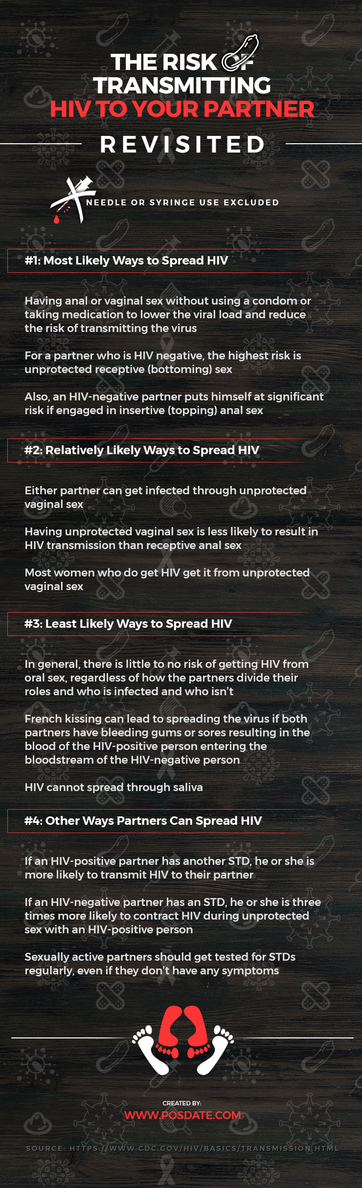 The Risk of Transmitting HIV to your Partner Revisited