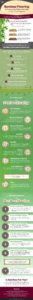 Bamboo Flooring Infographic